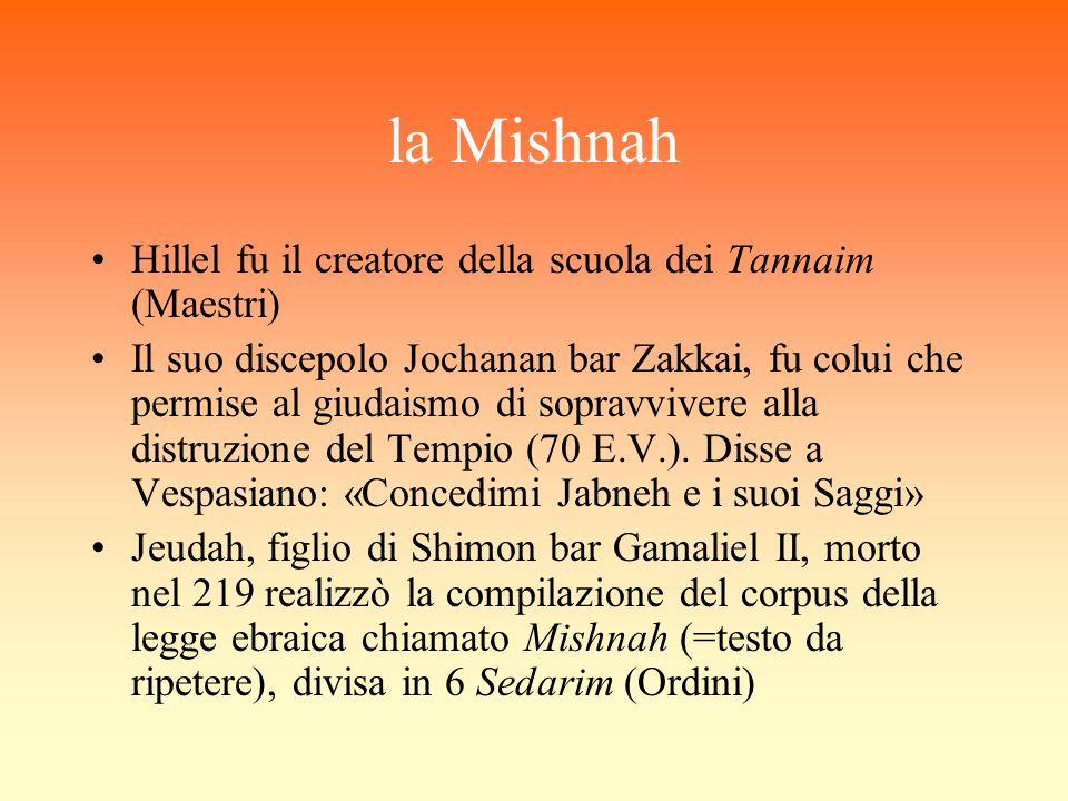 la Mishnah Hillel fu il creatore della scuola dei Tannaim (Maestri)
