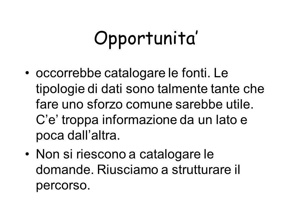 Opportunita'