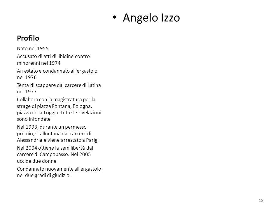 Angelo Izzo Profilo Nato nel 1955