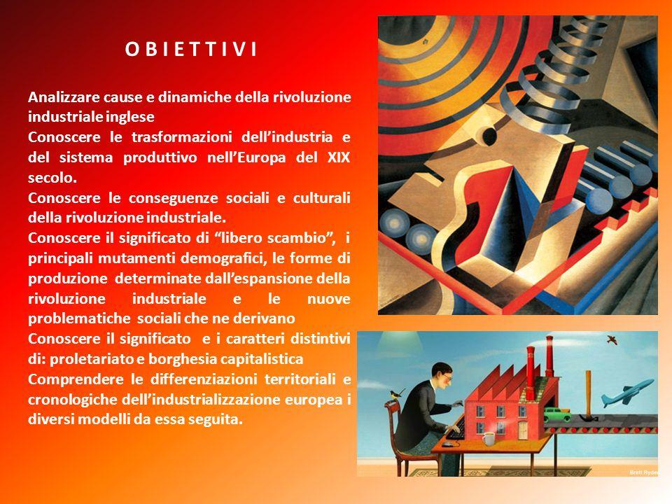 O B I E T T I V I Analizzare cause e dinamiche della rivoluzione industriale inglese.