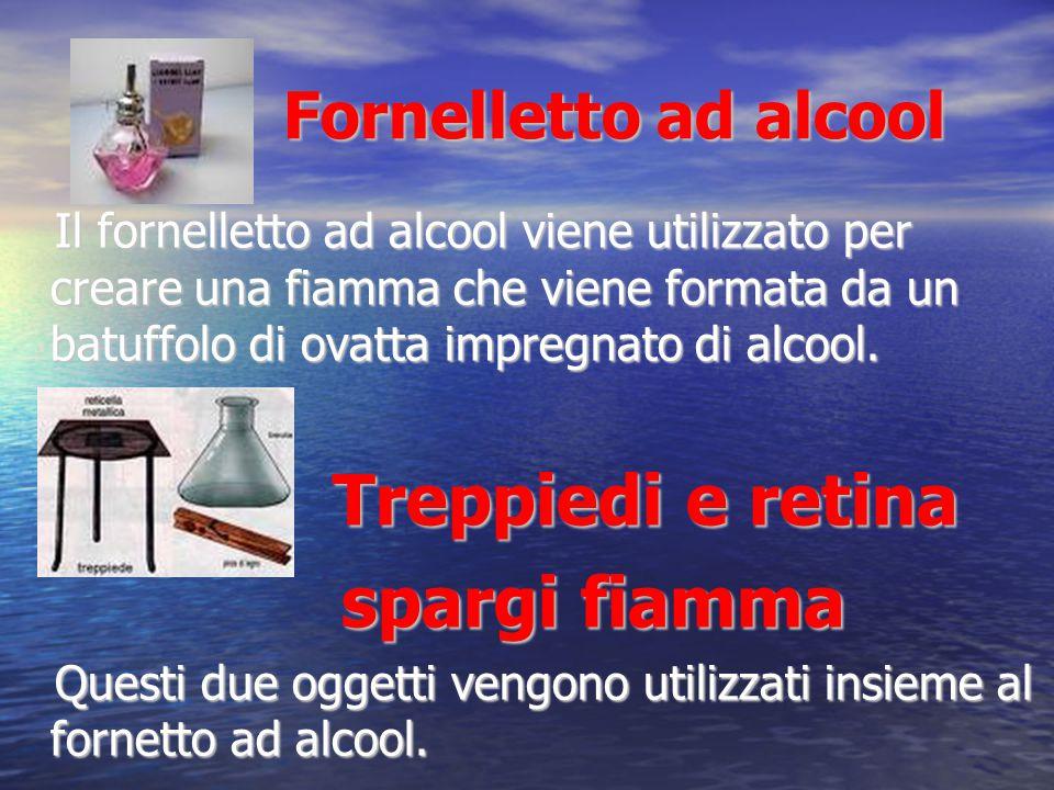 spargi fiamma Fornelletto ad alcool