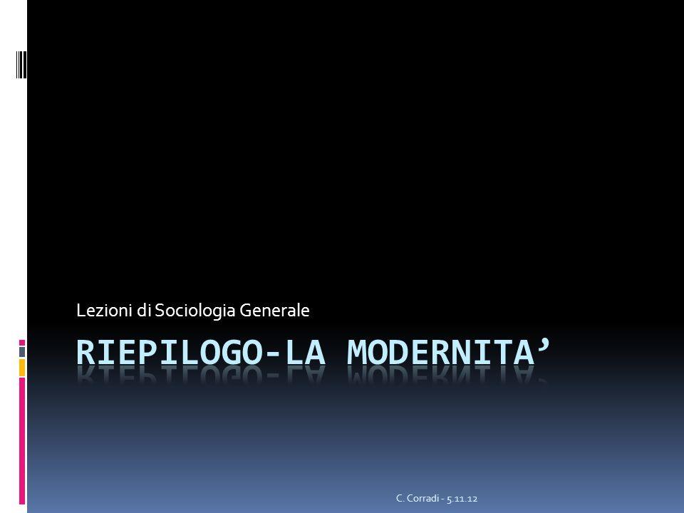 Riepilogo-LA modernita'