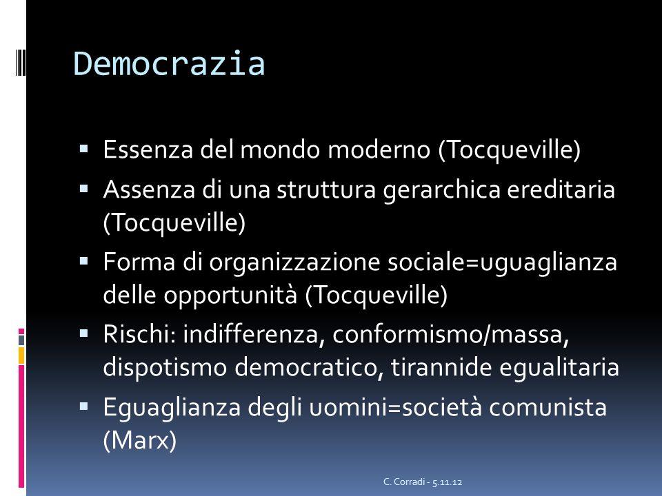 Democrazia Essenza del mondo moderno (Tocqueville)