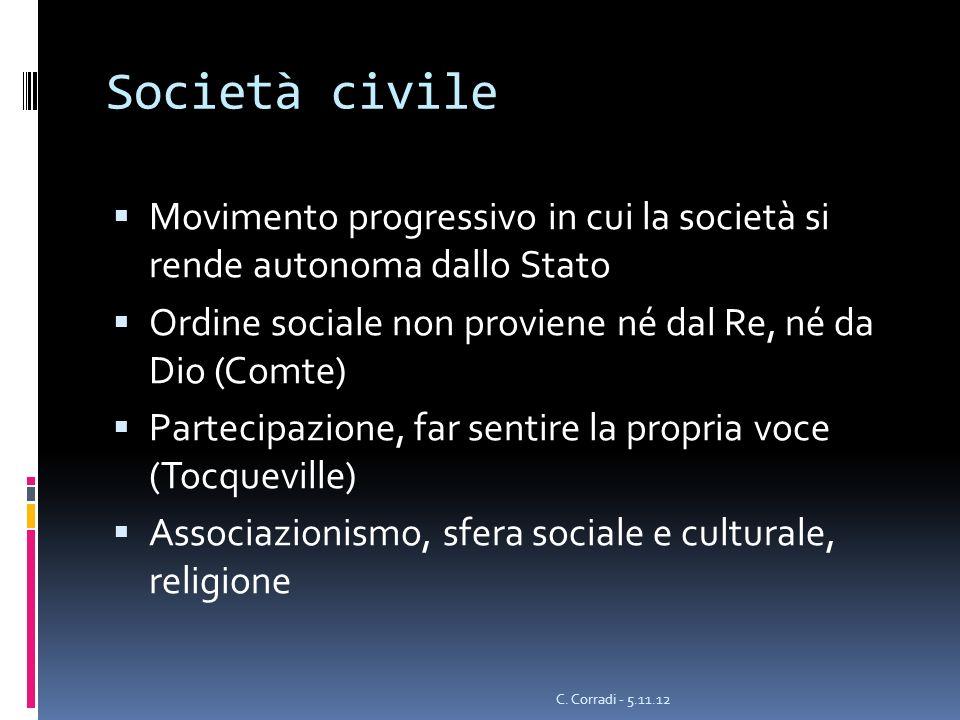 Società civile Movimento progressivo in cui la società si rende autonoma dallo Stato. Ordine sociale non proviene né dal Re, né da Dio (Comte)