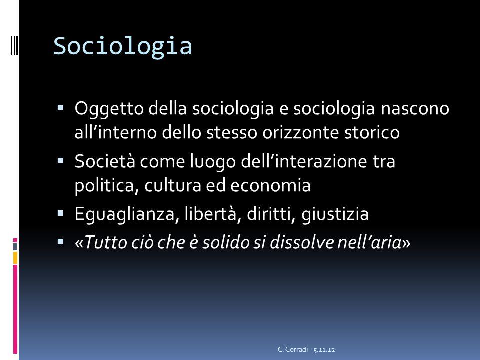 Sociologia Oggetto della sociologia e sociologia nascono all'interno dello stesso orizzonte storico.