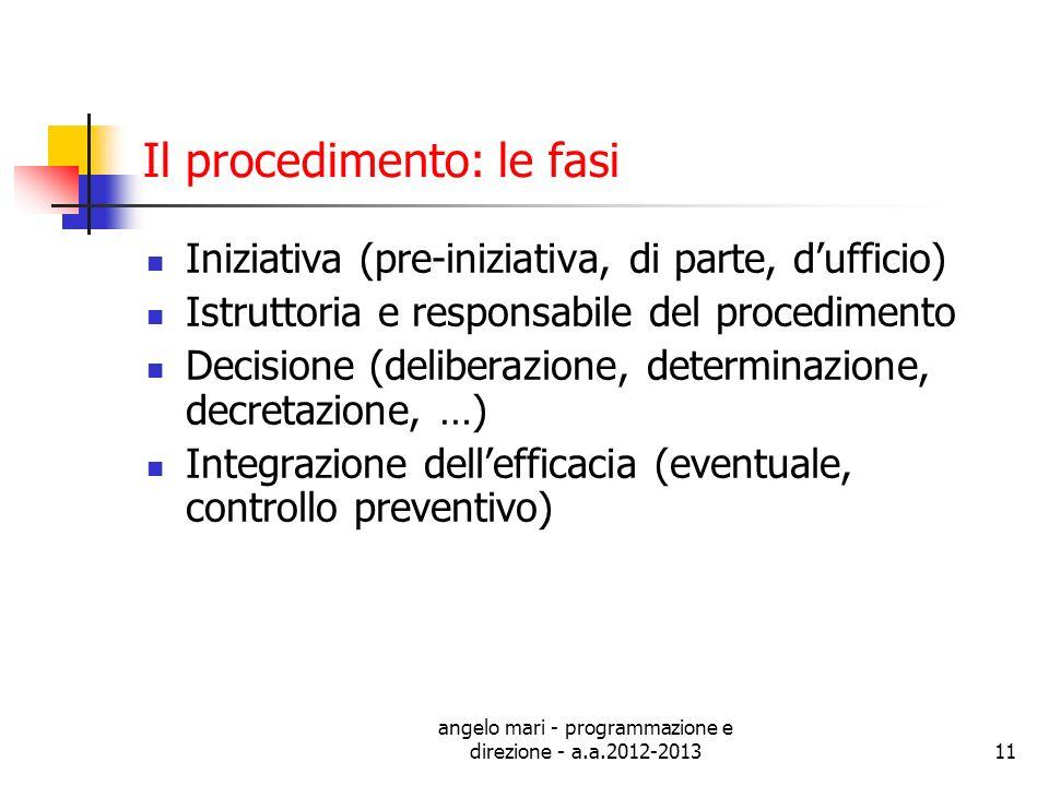 Il procedimento: le fasi