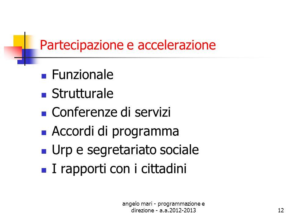 Partecipazione e accelerazione