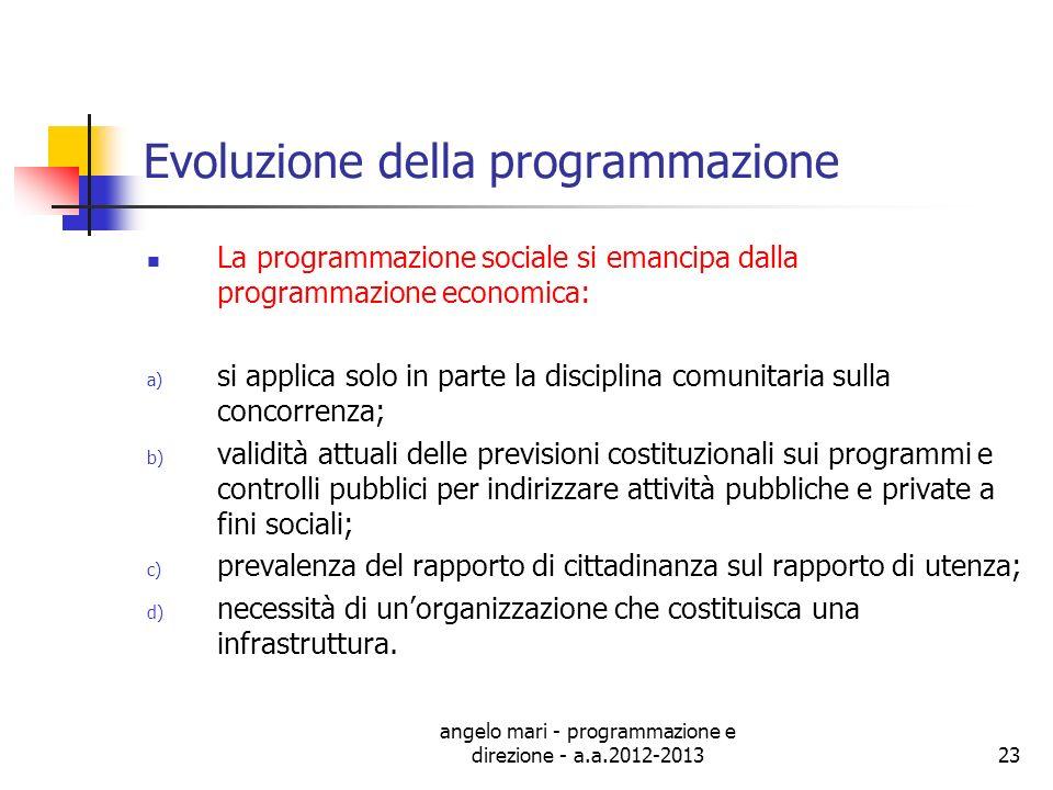Evoluzione della programmazione