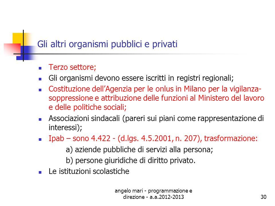 Gli altri organismi pubblici e privati