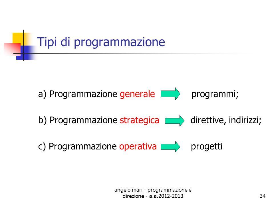 Tipi di programmazione