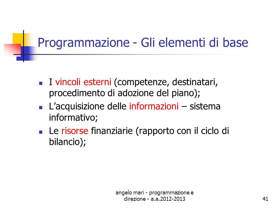Programmazione - Gli elementi di base