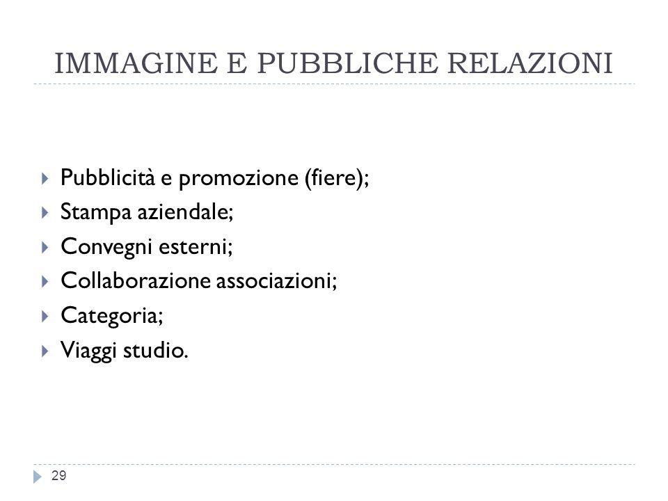 IMMAGINE E PUBBLICHE RELAZIONI
