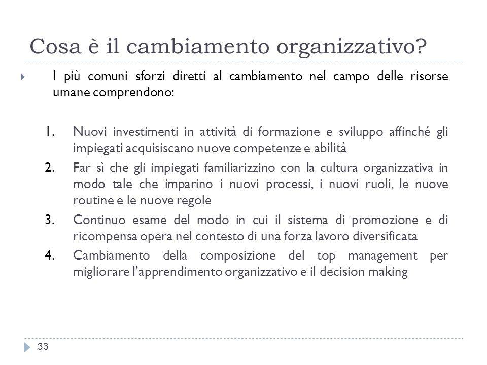 Cosa è il cambiamento organizzativo