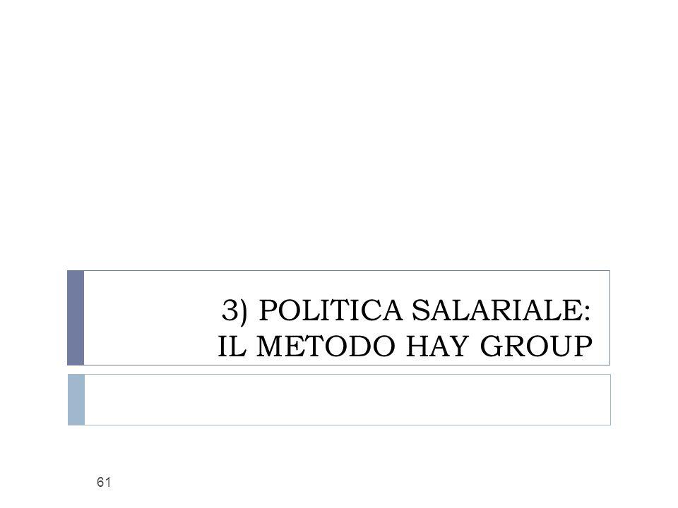 3) POLITICA SALARIALE: IL METODO HAY GROUP