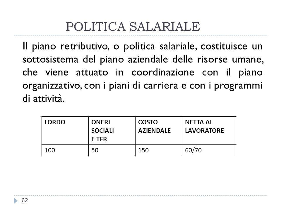 POLITICA SALARIALE