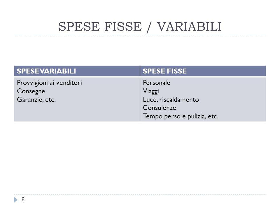 SPESE FISSE / VARIABILI