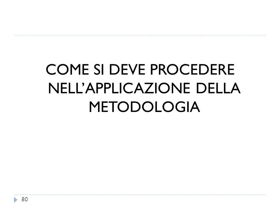 COME SI DEVE PROCEDERE NELL'APPLICAZIONE DELLA METODOLOGIA