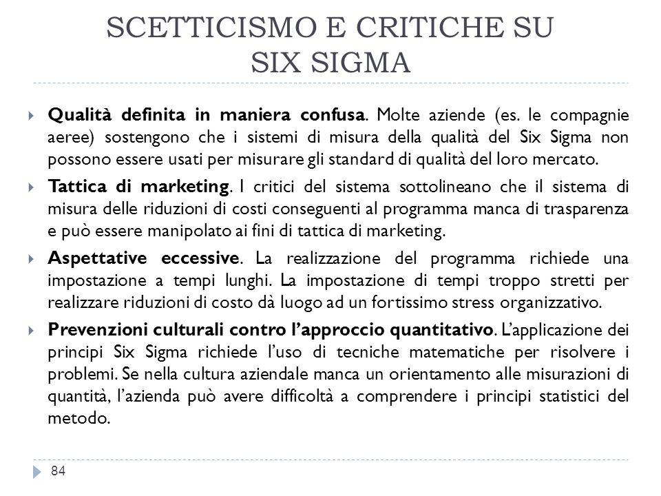 SCETTICISMO E CRITICHE SU SIX SIGMA