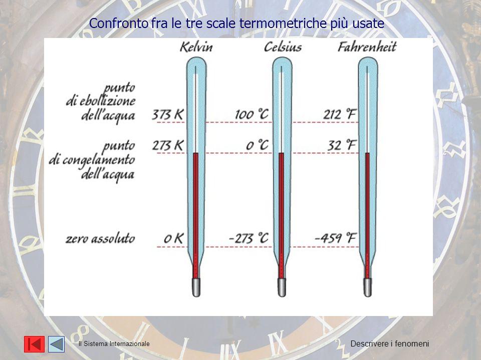 Confronto fra le tre scale termometriche più usate