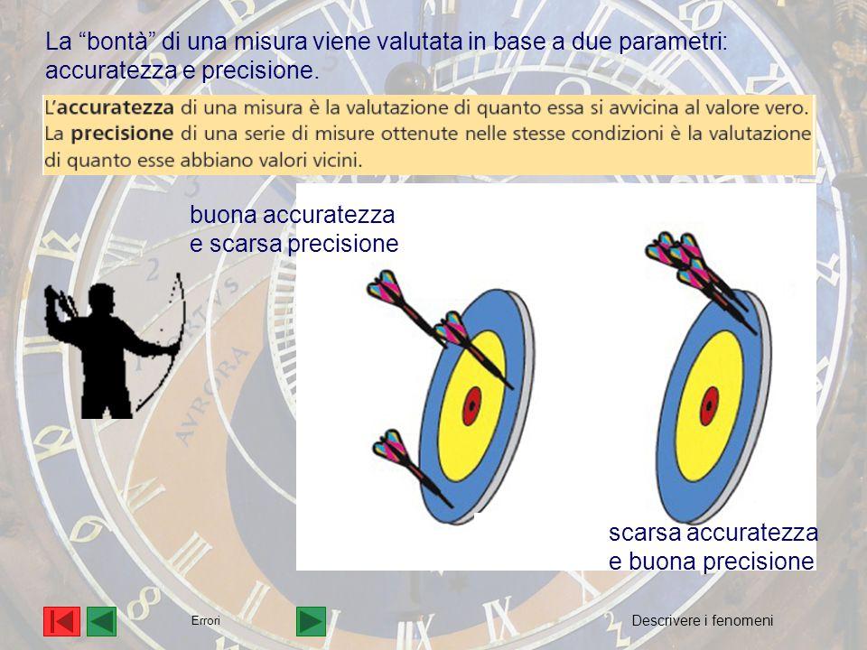 La bontà di una misura viene valutata in base a due parametri: accuratezza e precisione.