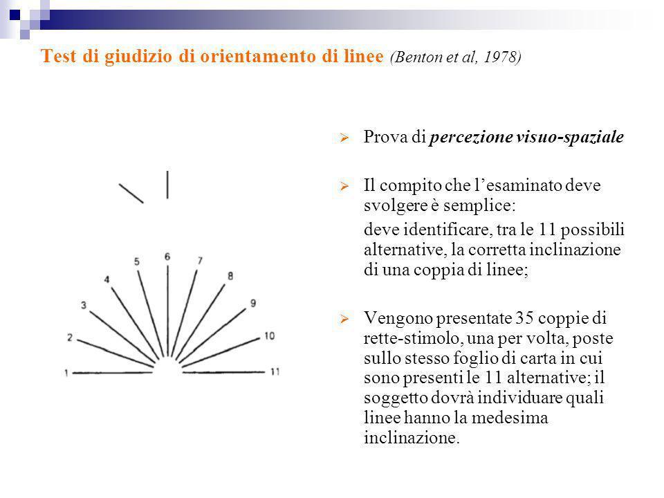 Test di giudizio di orientamento di linee (Benton et al, 1978)