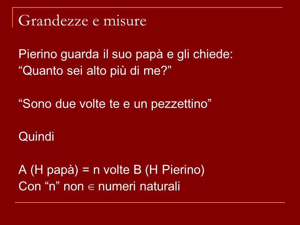 Grandezze e misure Pierino guarda il suo papà e gli chiede: