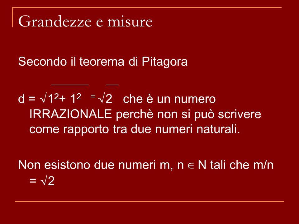 Grandezze e misure Secondo il teorema di Pitagora ______ __