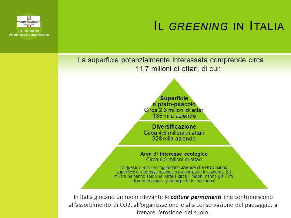 Area di interesse ecologico