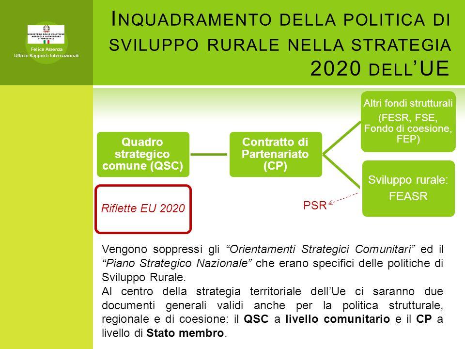Quadro strategico comune (QSC) Contratto di Partenariato (CP)