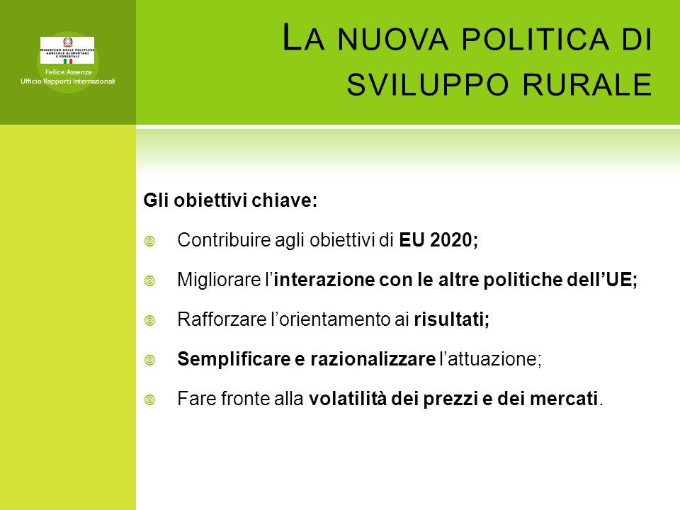 La nuova politica di sviluppo rurale