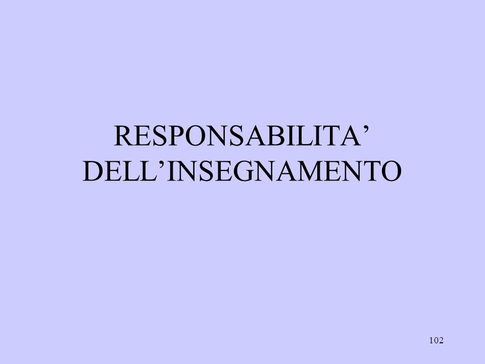 RESPONSABILITA' DELL'INSEGNAMENTO