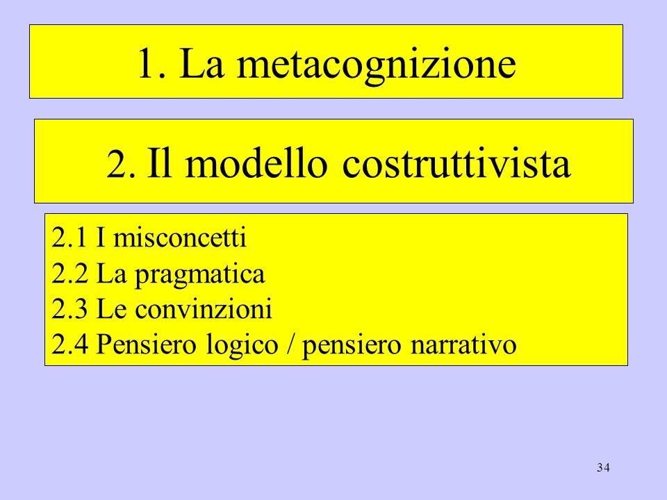 2. Il modello costruttivista