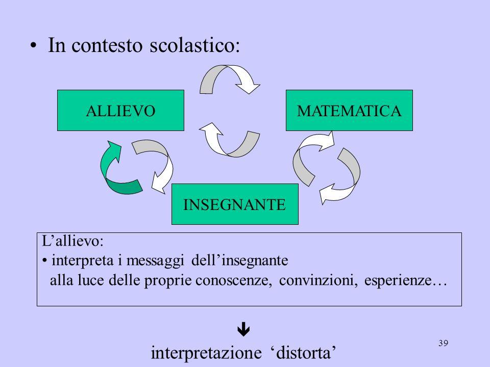 interpretazione 'distorta'