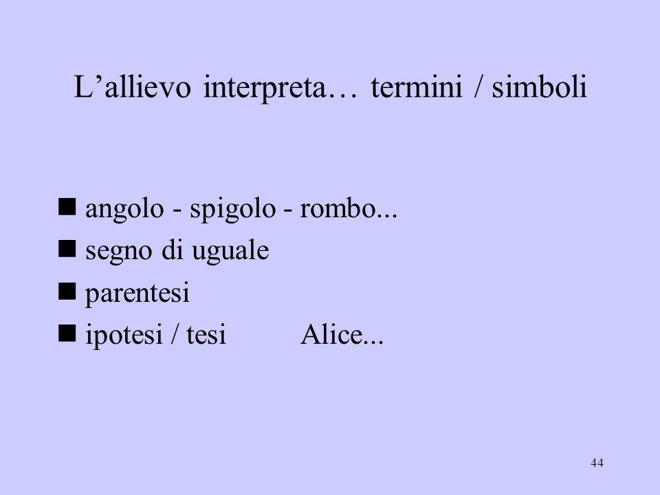 L'allievo interpreta… termini / simboli
