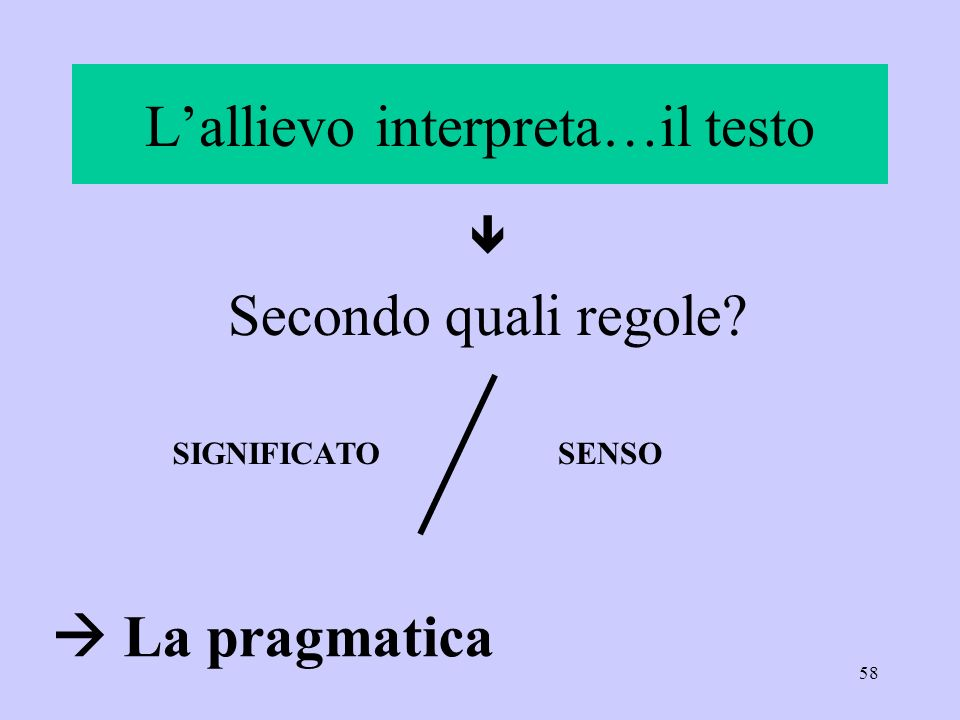 L'allievo interpreta…il testo