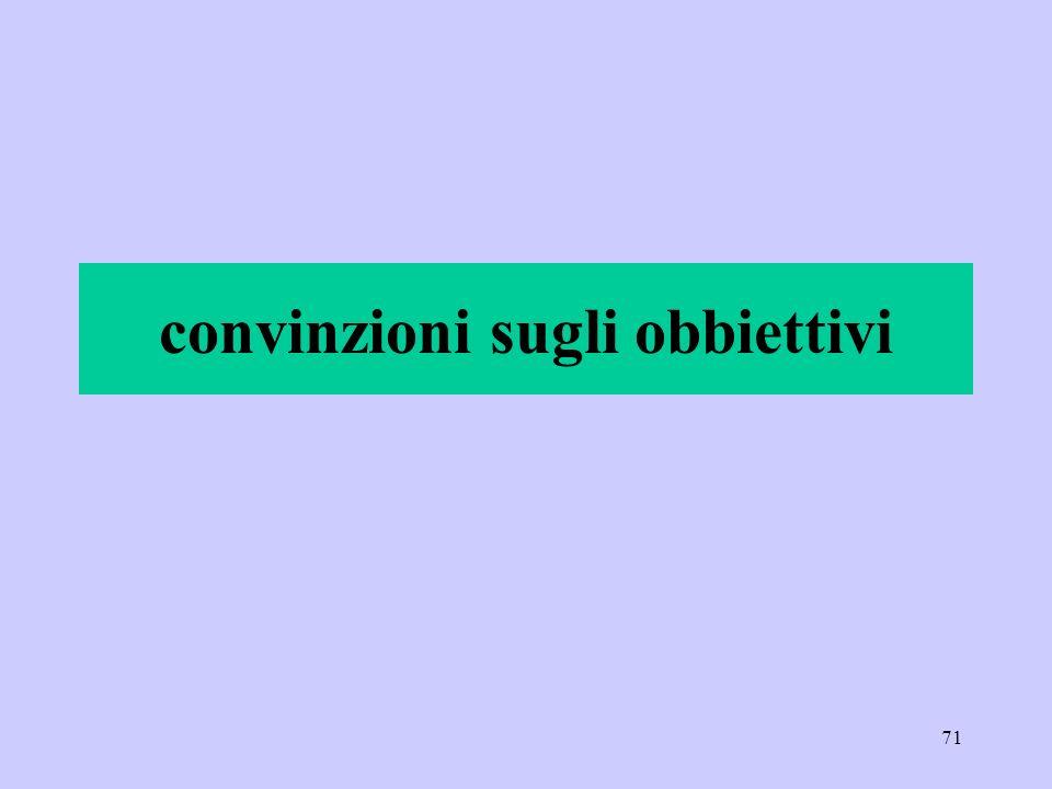 convinzioni sugli obbiettivi
