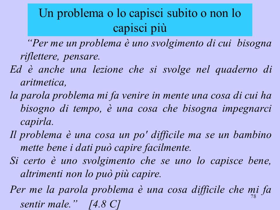 Un problema o lo capisci subito o non lo capisci più