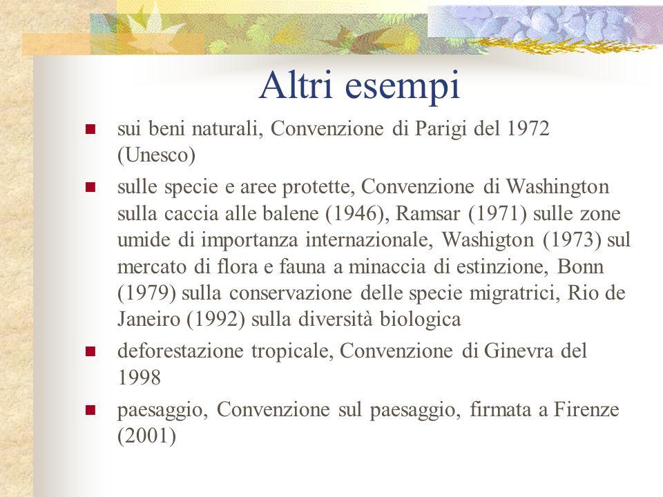 Altri esempi sui beni naturali, Convenzione di Parigi del 1972 (Unesco)