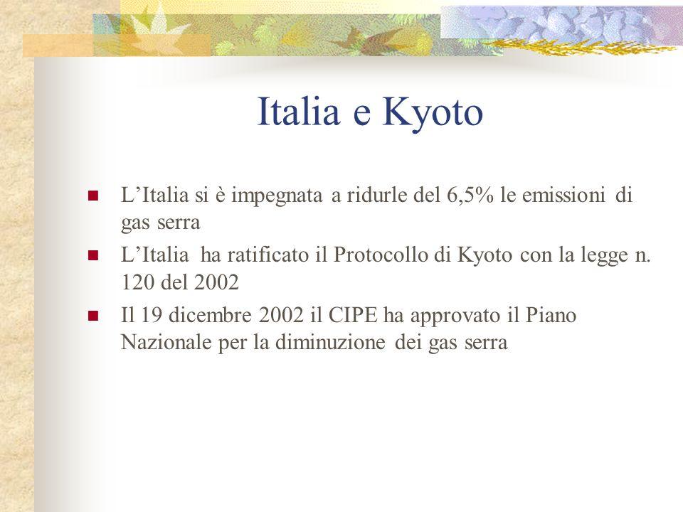 Italia e Kyoto L'Italia si è impegnata a ridurle del 6,5% le emissioni di gas serra.
