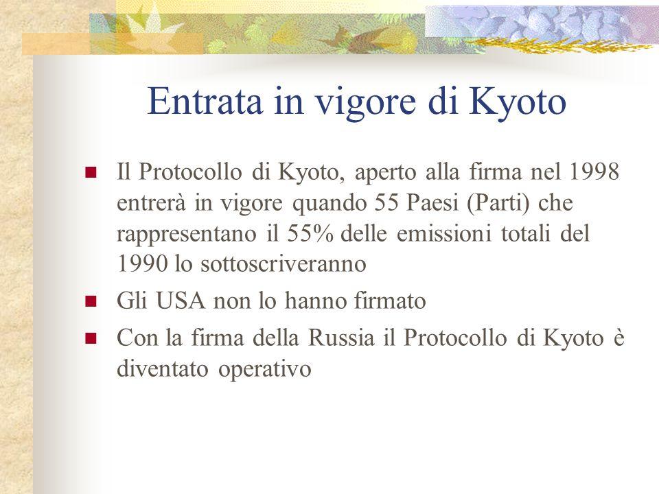 Entrata in vigore di Kyoto