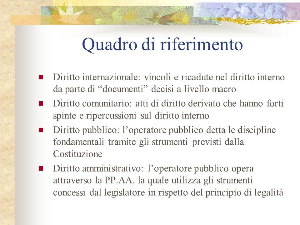 Quadro di riferimento Diritto internazionale: vincoli e ricadute nel diritto interno da parte di documenti decisi a livello macro.