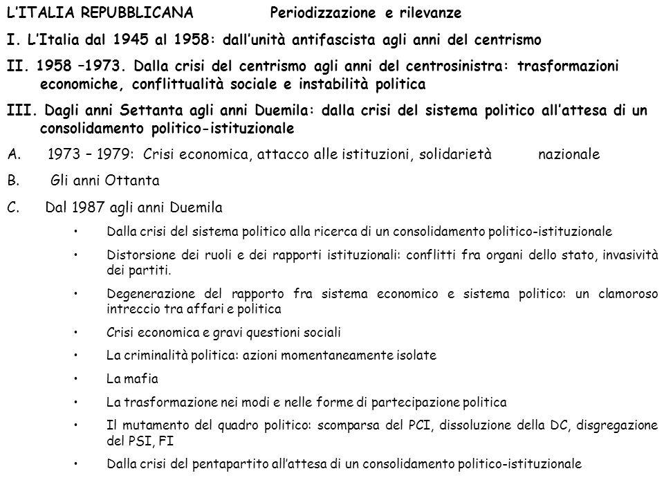 L'ITALIA REPUBBLICANA Periodizzazione e rilevanze
