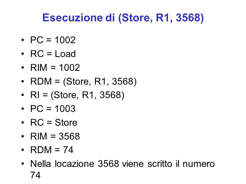 Esecuzione di (Store, R1, 3568)