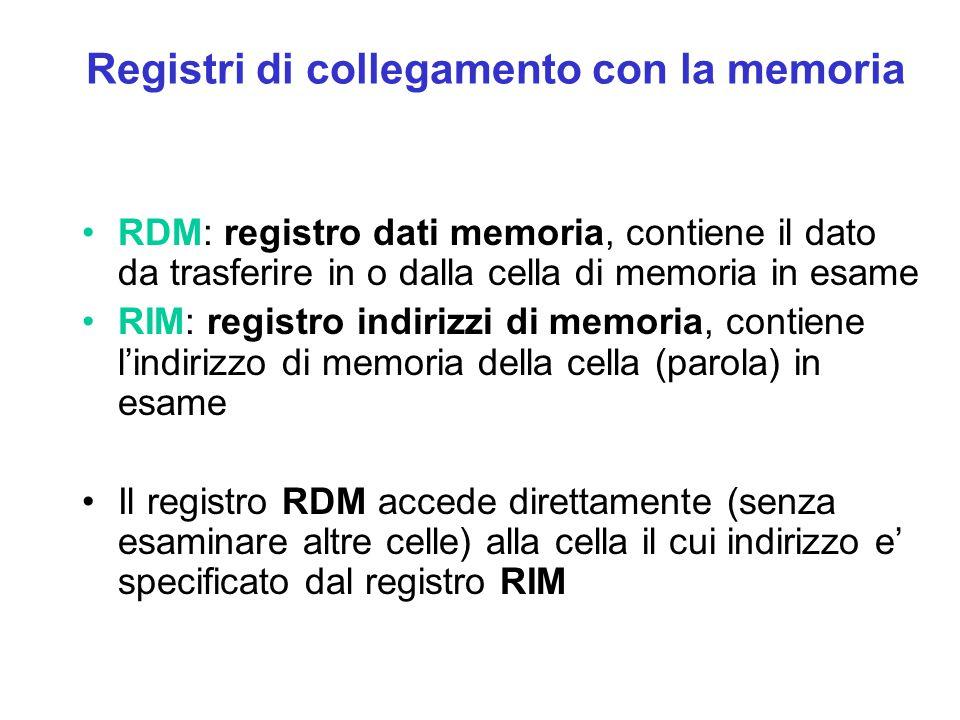 Registri di collegamento con la memoria