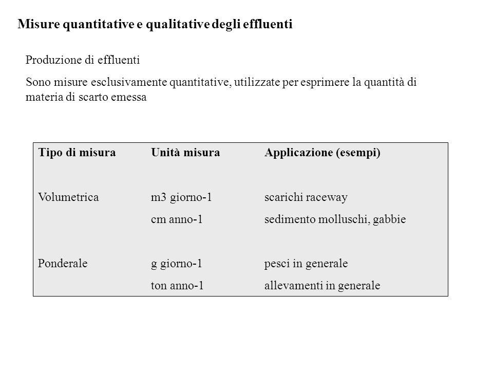 Misure quantitative e qualitative degli effluenti