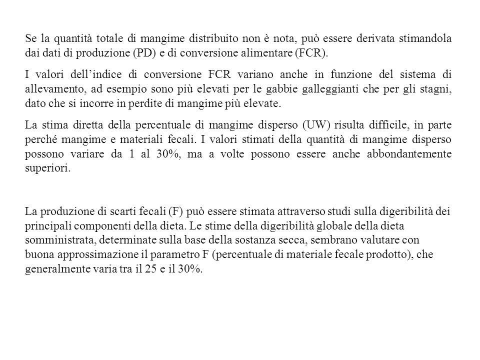 Se la quantità totale di mangime distribuito non è nota, può essere derivata stimandola dai dati di produzione (PD) e di conversione alimentare (FCR).