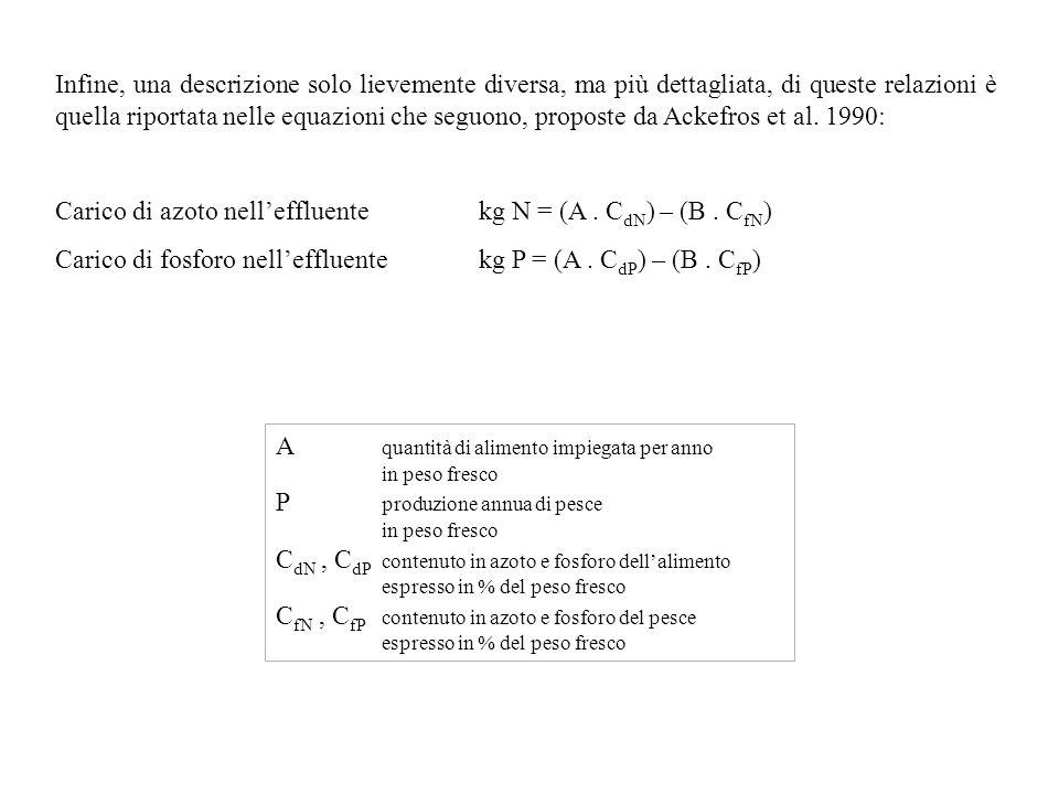Carico di azoto nell'effluente kg N = (A . CdN) – (B . CfN)