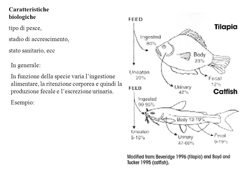 Caratteristiche biologiche
