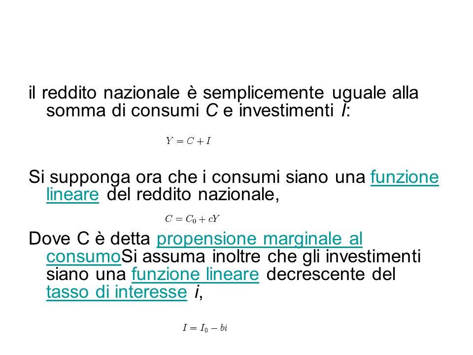 il reddito nazionale è semplicemente uguale alla somma di consumi C e investimenti I: