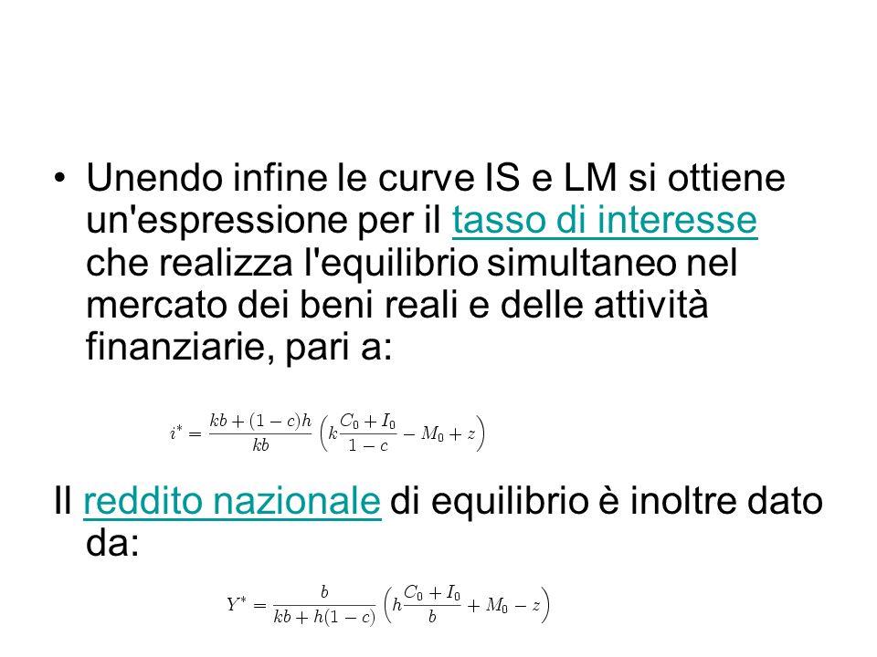 Unendo infine le curve IS e LM si ottiene un espressione per il tasso di interesse che realizza l equilibrio simultaneo nel mercato dei beni reali e delle attività finanziarie, pari a: